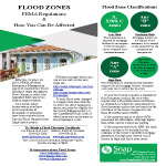 Flood Zone Map Flyer