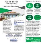 Flood Zone Map Flyer